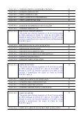ASSEMBLÉIA LEGISLATIVA – ASSESSRIA TÉCNICA DECRETO ... - Page 3