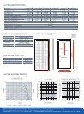 ET-solar-P636120-145.. - Page 2