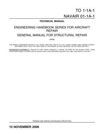 Navair 01 1a 23 manual array to 00 20 2 tinker afb rh yumpu com fandeluxe Images