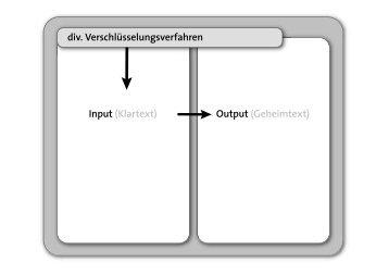 Output (Geheimtext) Input (Klartext) div ... - campusphere