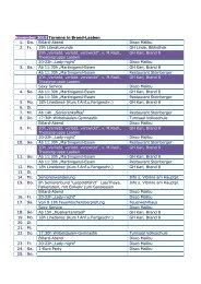 Datei herunterladen (54 KB) - .PDF - Brand-Laaben
