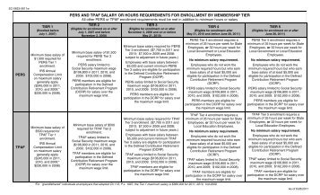 PERS Membership Tier Chart