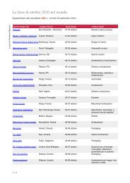 Le fiere di ottobre 2010 nel mondo - Adi