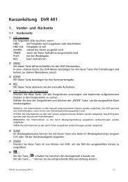 Kurzanleitung DVR 401 1. Vorder- und -Rückseite - Indexa
