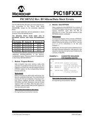 PIC18FXX2 Rev. B5 Silicon/Data Sheet Errata - Microchip