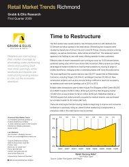 Retail Market Trends Richmond Time to Restructure - Grubb & Ellis