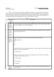 FORM No  C A - 3 - Central Board of Excise and Customs