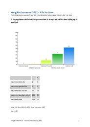 Resultat av Brukarundersökning 2012 - Kungälv
