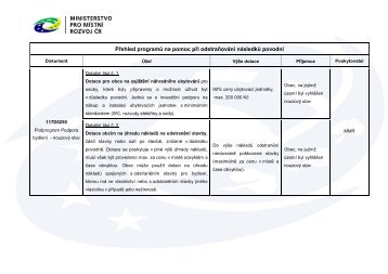 Přehled programů na pomoc při odstraňování následků povodní