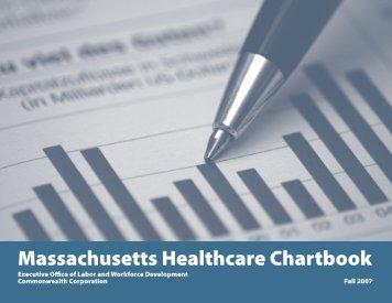Massachusetts Healthcare Chartbook - Massachusetts Department ...