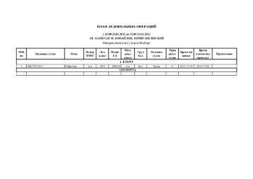 PlanLO1600.pdf 24 Января 2013 - Большой порт Санкт Петербурга