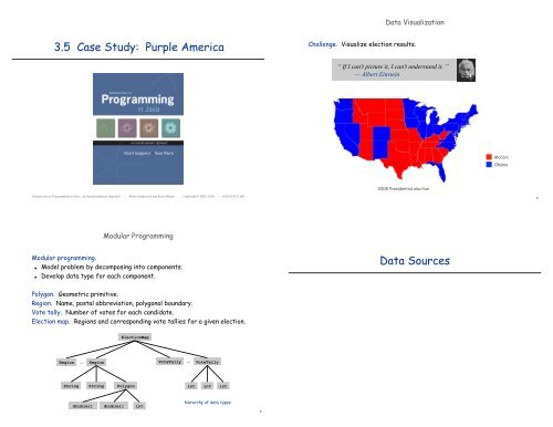 Purple America Map.Purple America Introduction To Programming In Java