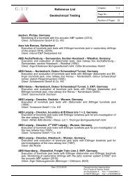 Reference List Geotechnical Testing - Geotechnisches ...
