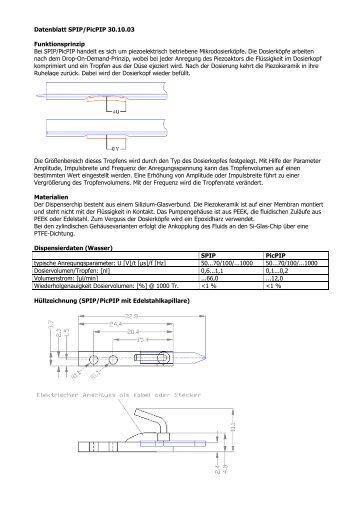 Datenblatt SPIP 30