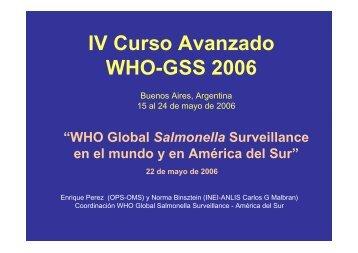 WHO Global Salm-Surv