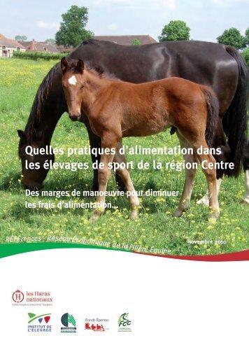 Quelles pratiques d'alimentation dans les élevages de sport