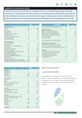 Ceredigion and Mid Wales NHS Trust - Trustees ... - Health in Wales - Page 5