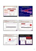Hypertensive Emergencies - Page 4