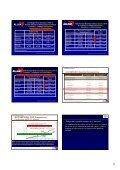 Hypertensive Emergencies - Page 5