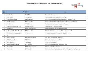 Pferdemarkt 2012: Maschinen- und ... - Heilbronn Marketing GmbH