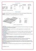 ONDEX SUPER HR Profilplatten aus biaxial gerecktem PVC - Seite 2
