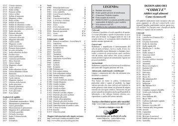Dizionario dei Codici E Additivi alimentari Come ... - Fertirrigazione.it