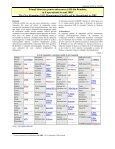 BULETINUL - ACER-Asociatia pentru Compatibilitate ... - Page 3