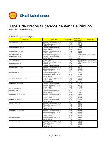 Tabela de Preços Sugeridos de Venda a Público - JAF Lubrificantes ...