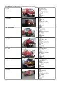 OT - FIRE FIGHTING VEHICLES-1 - Oaktree-ilst.com - Page 5