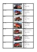 OT - FIRE FIGHTING VEHICLES-1 - Oaktree-ilst.com - Page 6