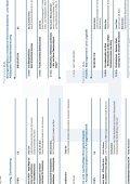 Fachkongress 26. und 27.06.2012 in Frankfurt - VdPK - Page 5