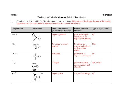 GAGE CHM 1010 Worksheet for Molecular Geometry, Polarity ...