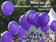 Candle bags - Relay For Life