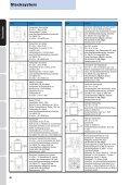 Stecksystem - Gemmel Metalle - Seite 3