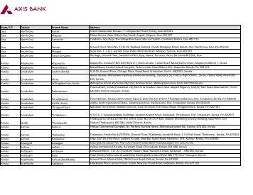 List of Branches for Moneygram