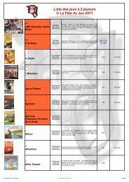 Liste des jeux à 2 joueurs © La Fête du Jeu 2011
