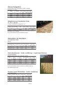Lagerhölzer aus französischem Eichenholz - mobo-bau - Page 4