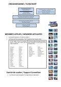 Quelques dates - Europe en Sport - Page 4