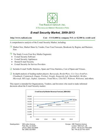 E-mail Security Market, 2009-2013 - The Radicati Group, Inc.
