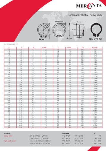 Circlips for bores heavy duty din 472 js for Circlips interieur din 472