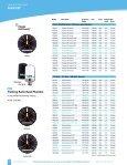 Vehicular Antennas - W6TRW - Page 6