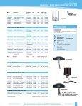 Vehicular Antennas - W6TRW - Page 7
