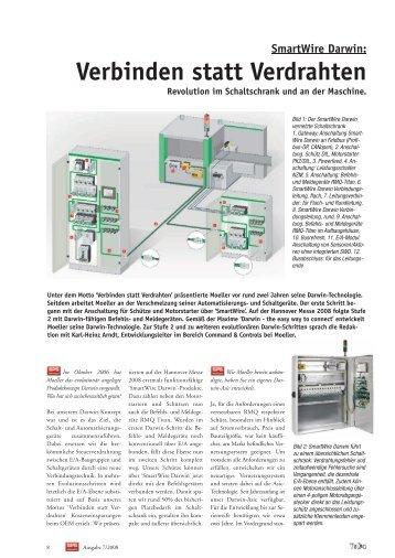 Verdrahten Magazine