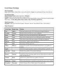 Greek/Roman Mythology Guide