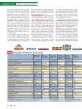 Strapaziert und bewertet - goetzweis.at - Seite 3