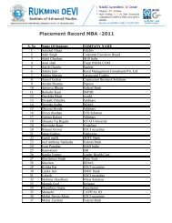 Placement Record MBA -2011