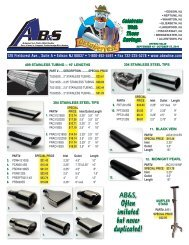 Often imitated but never duplicated! - Abs-warehouse.com