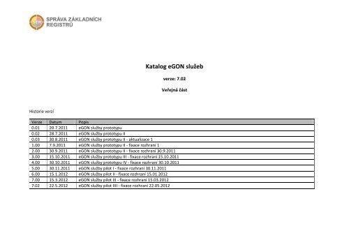Katalog eGON služeb - Správa základních registrů