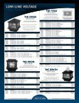 2013 Aurora Retail Price List .73 MB - Hometops - Page 5