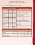 Pre-IB Diploma Preparatory Programme - Aldine Independent ... - Page 5